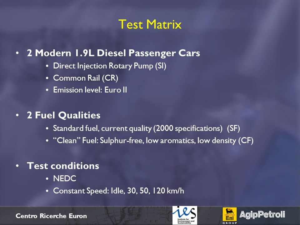 Test Matrix 2 Modern 1.9L Diesel Passenger Cars 2 Fuel Qualities
