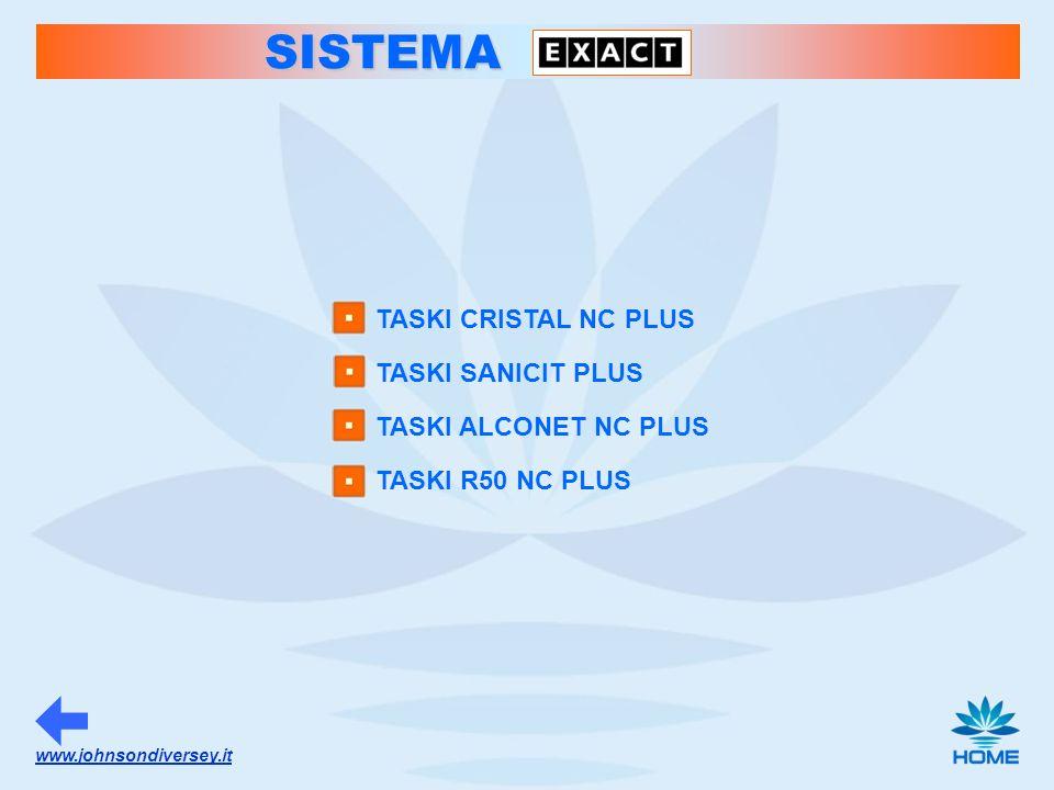 SISTEMA TASKI CRISTAL NC PLUS TASKI SANICIT PLUS TASKI ALCONET NC PLUS