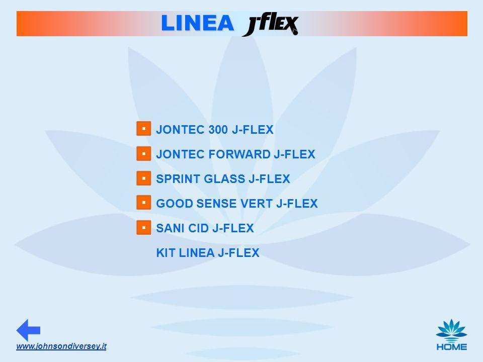 LINEA JONTEC 300 J-FLEX JONTEC FORWARD J-FLEX SPRINT GLASS J-FLEX