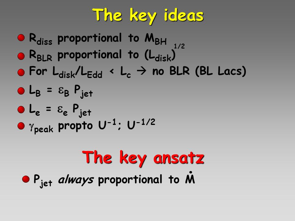 The key ideas The key ansatz