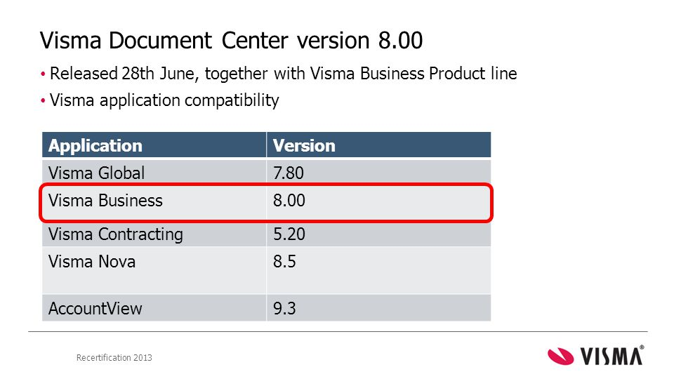 Visma Document Center version 8.00