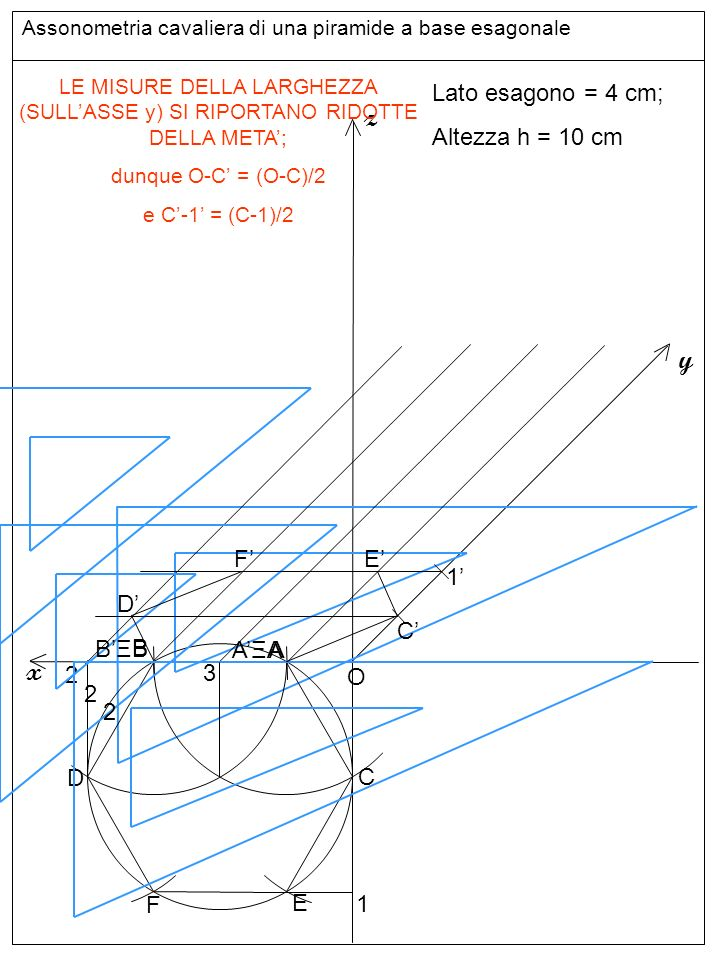 Base inferiore z y x Lato esagono = 4 cm; Altezza h = 10 cm F' E' 1'