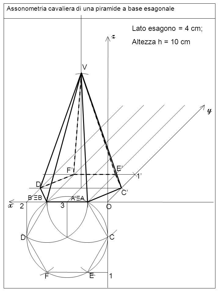 Linee z y x Lato esagono = 4 cm; Altezza h = 10 cm V E' F' 1' D' C' 2