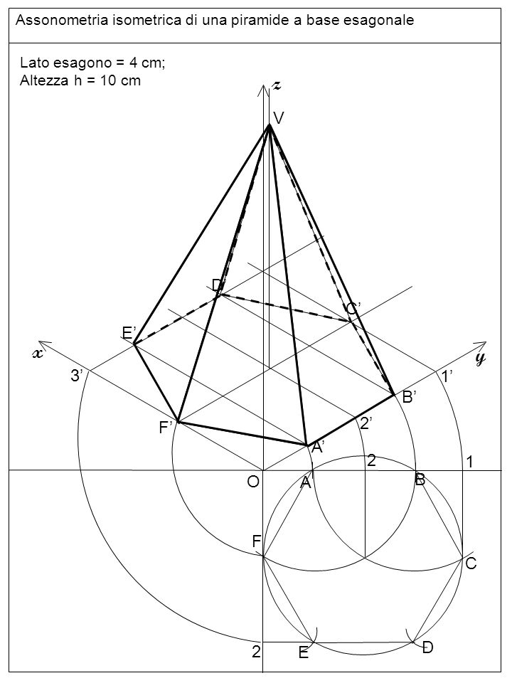 linee z x y V D' C' E' 3' 1' B' 2' F' A' 2 1 O B A F C D 2 E