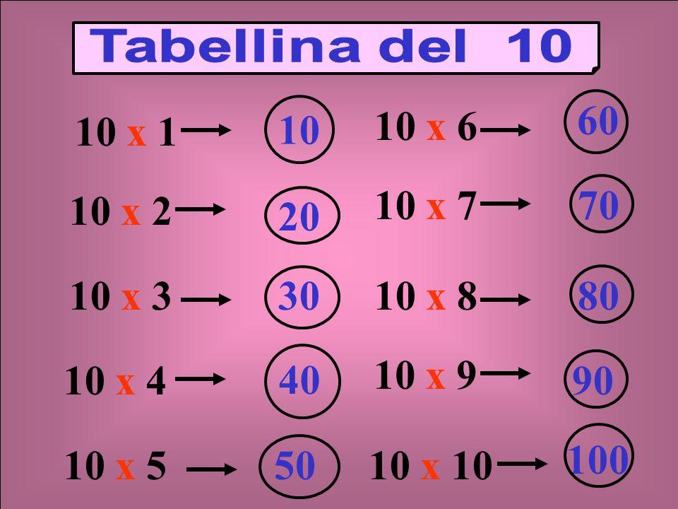 Tabellina del 10 60. 10. 10 x 6. 10 x 1. 10 x 7. 70. 10 x 2. 20. 10 x 3. 30. 10 x 8. 80.