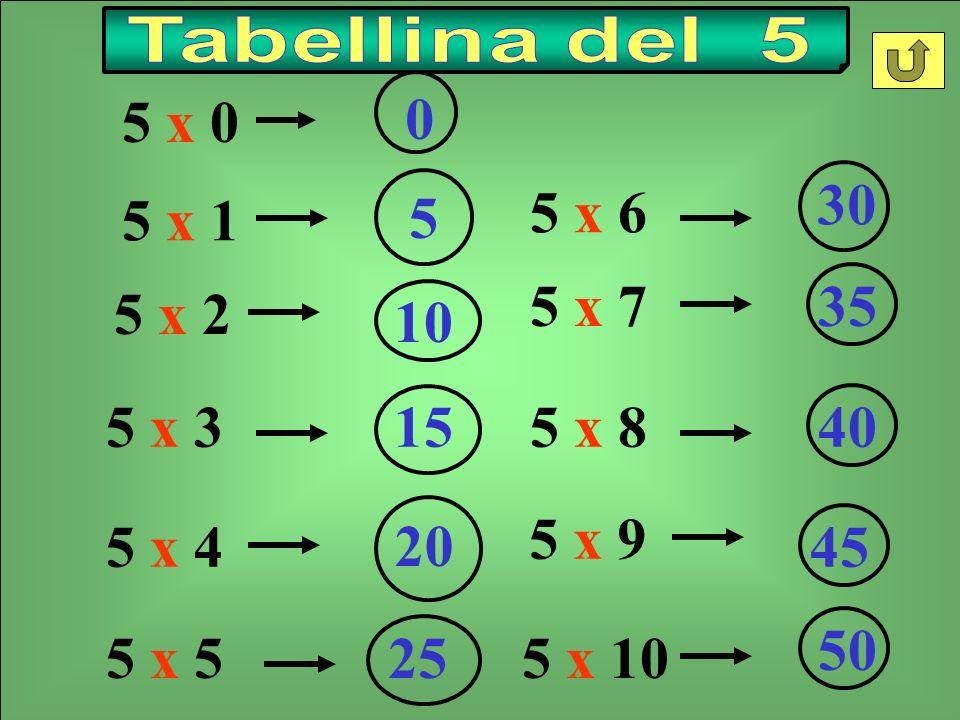 Tabellina del 5 5 x 0. 30. 5. 5 x 6. 5 x 1. 5 x 7. 35. 5 x 2. 10. 5 x 3. 15. 5 x 8. 40.