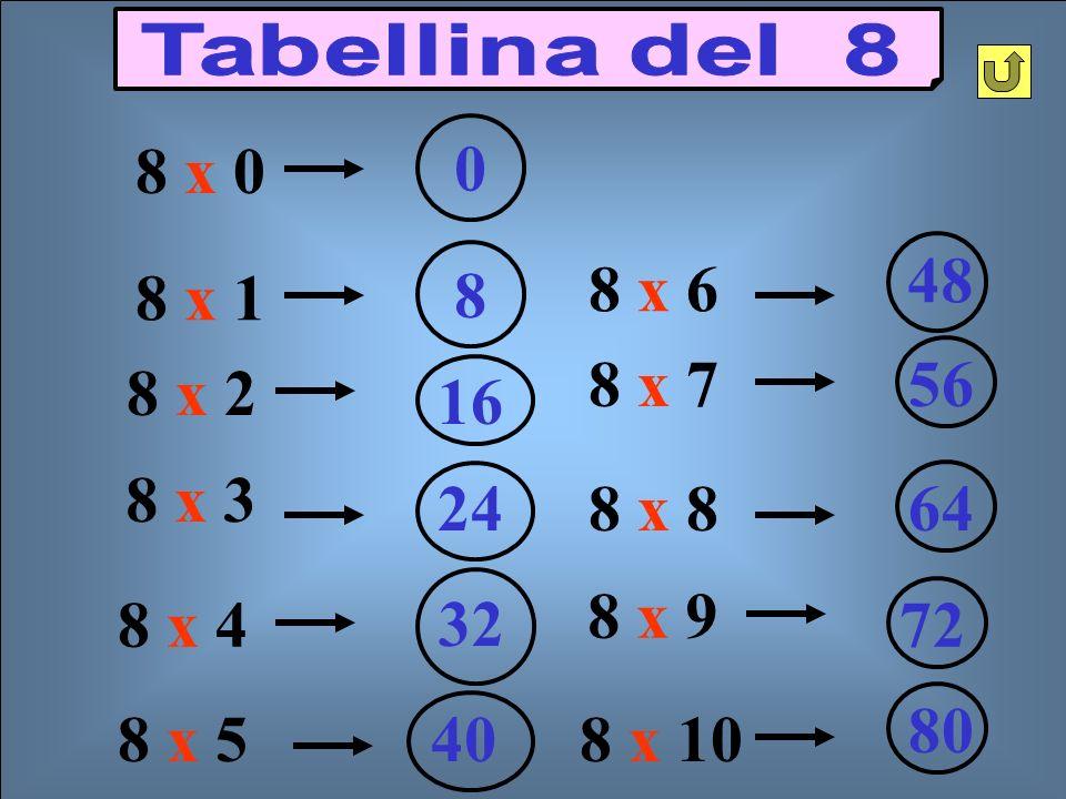 Tabellina del 8 8 x 0. 48. 8. 8 x 6. 8 x 1. 8 x 7. 56. 8 x 2. 16. 8 x 3. 24. 8 x 8. 64.