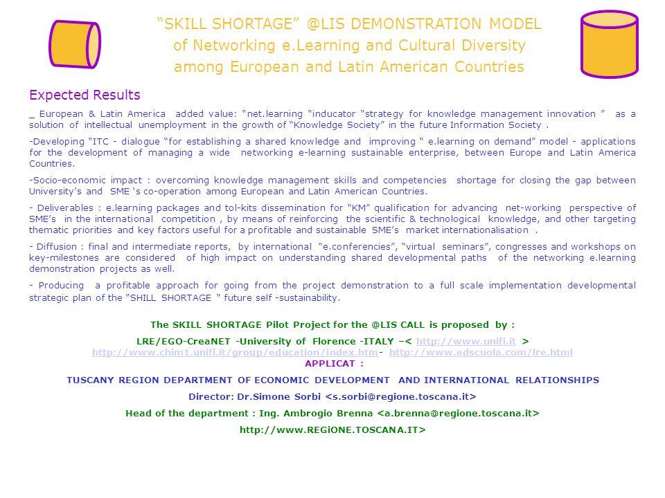 SKILL SHORTAGE @LIS DEMONSTRATION MODEL