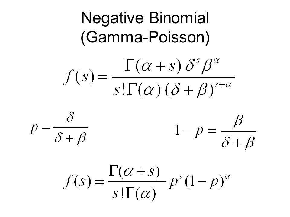 Negative Binomial (Gamma-Poisson)