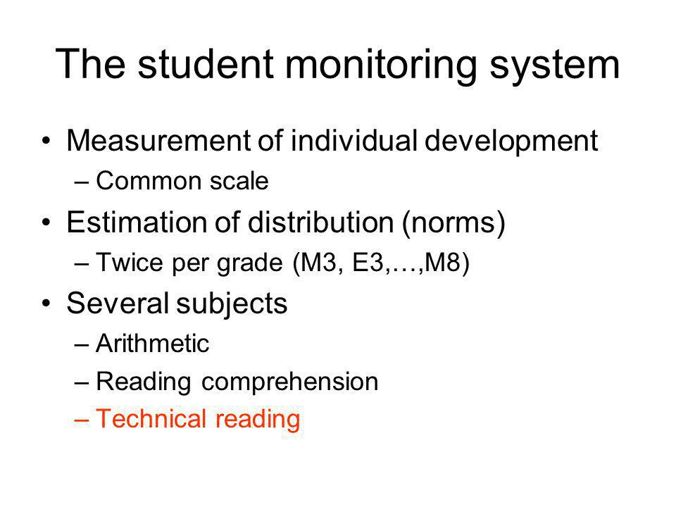 The student monitoring system