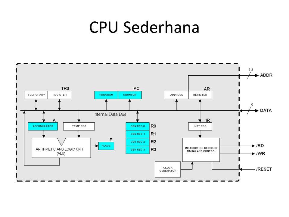 CPU Sederhana