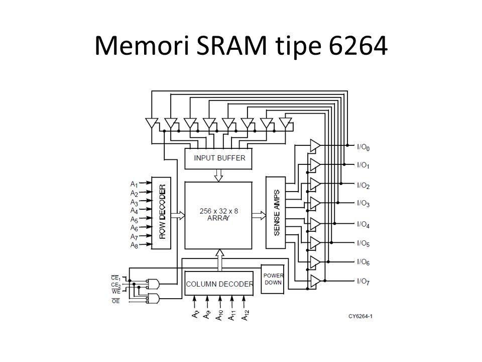 Memori SRAM tipe 6264