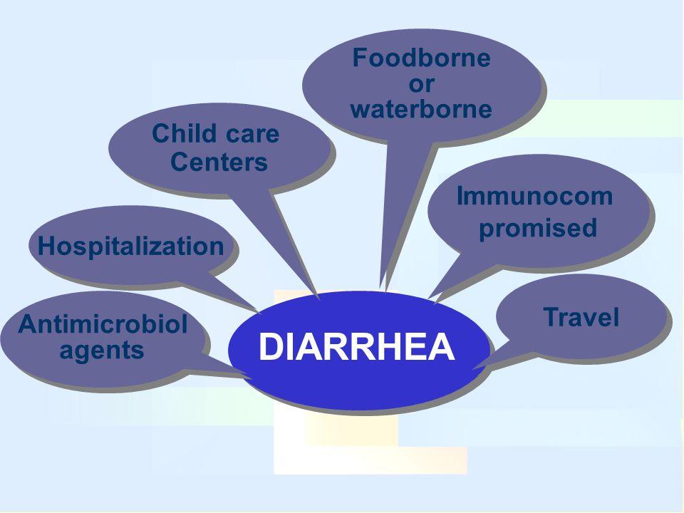 DIARRHEA Foodborne or waterborne Child care Centers Immunocom promised
