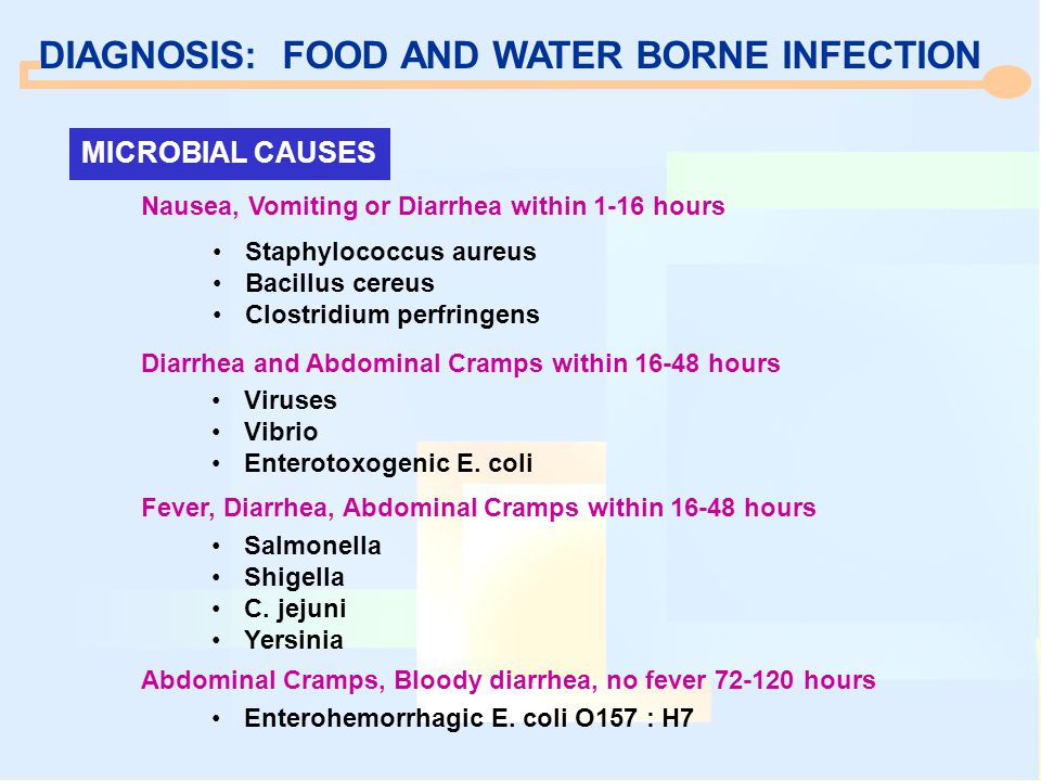 DIAGNOSIS: FOOD AND WATER BORNE INFECTION