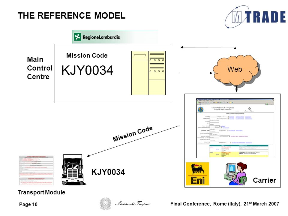 KJY0034 THE REFERENCE MODEL KJY0034 Main Control Centre Web Carrier