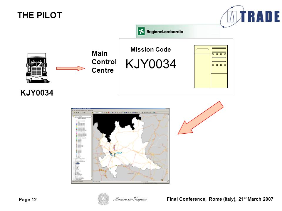 KJY0034 THE PILOT KJY0034 Main Control Centre Mission Code
