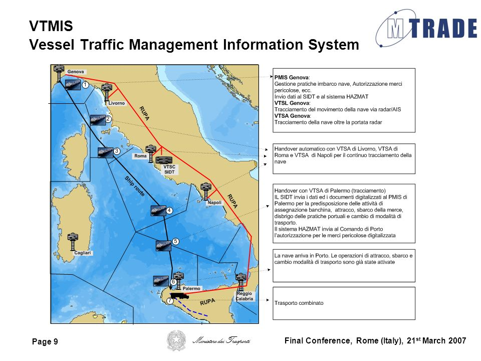 VTMIS Vessel Traffic Management Information System