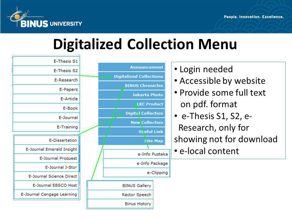 Digitalized Collection Menu