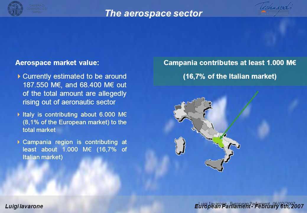 Campania contributes at least 1.000 M€ (16,7% of the Italian market)