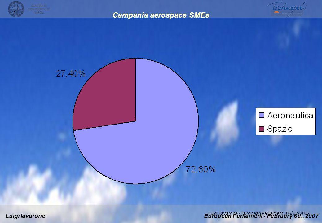 Campania aerospace SMEs