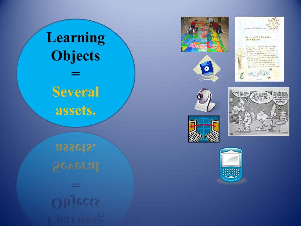 Learning Objects = Several assets.
