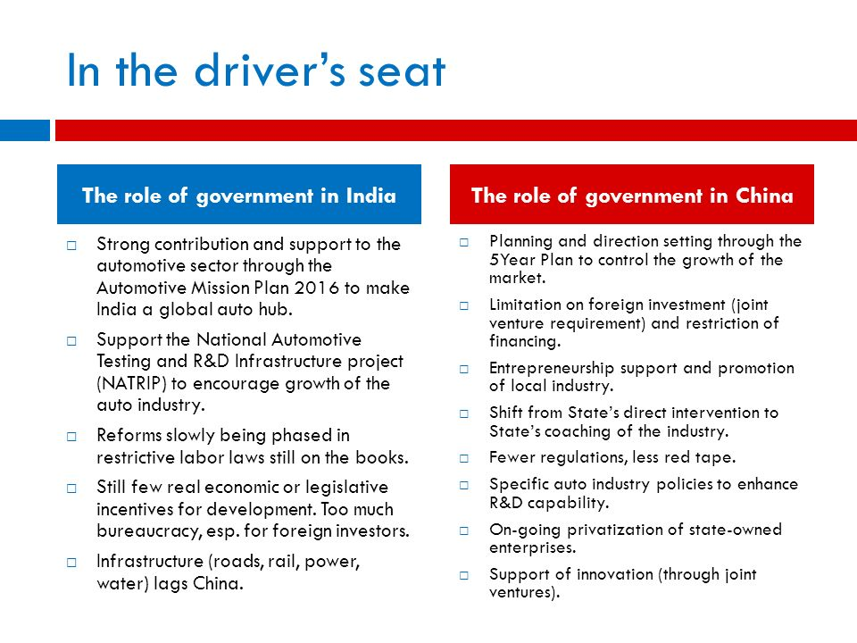 The role of government in India The role of government in China