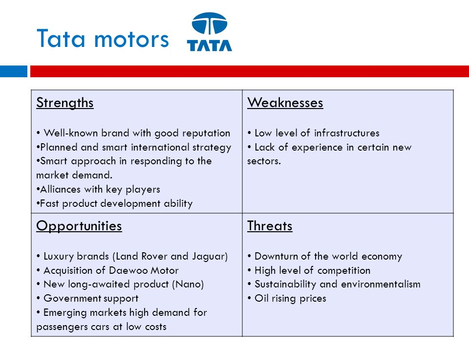 tata motors swot analysis strength weak opportunity threats Basically the organization identifies and strategizes on how to use each strength, stop each weakness, exploit each opportunity and defend itself against each threat in order to maximally achieve their objectives - swot analysis- general motors (k) introduction general motors corporation is a global manufacturer, marketer, and distributor of.