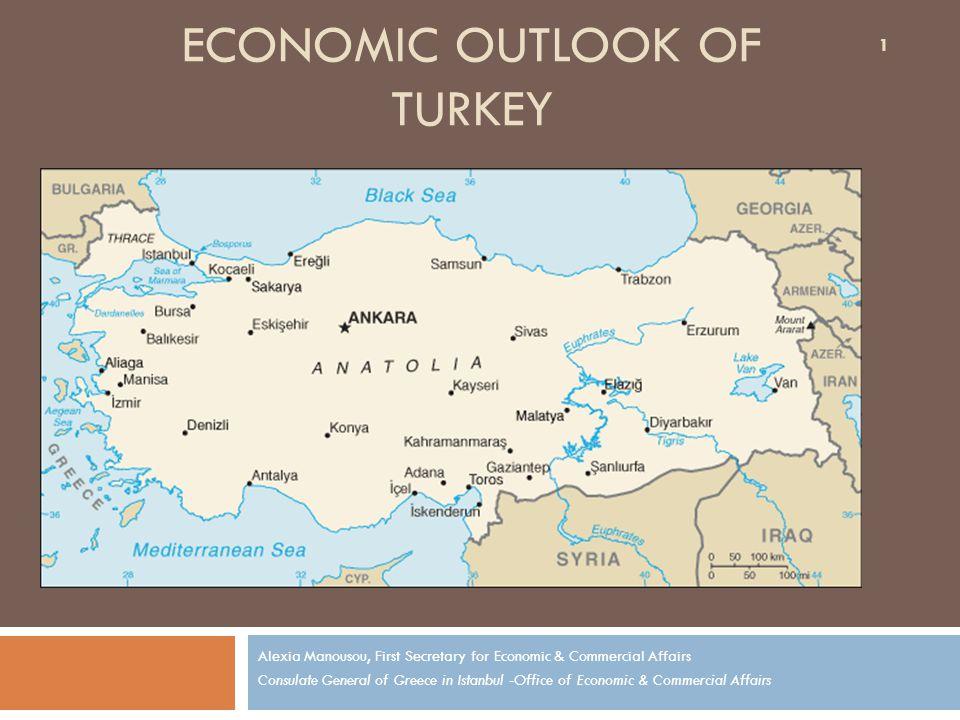 Economic outlook of turkey