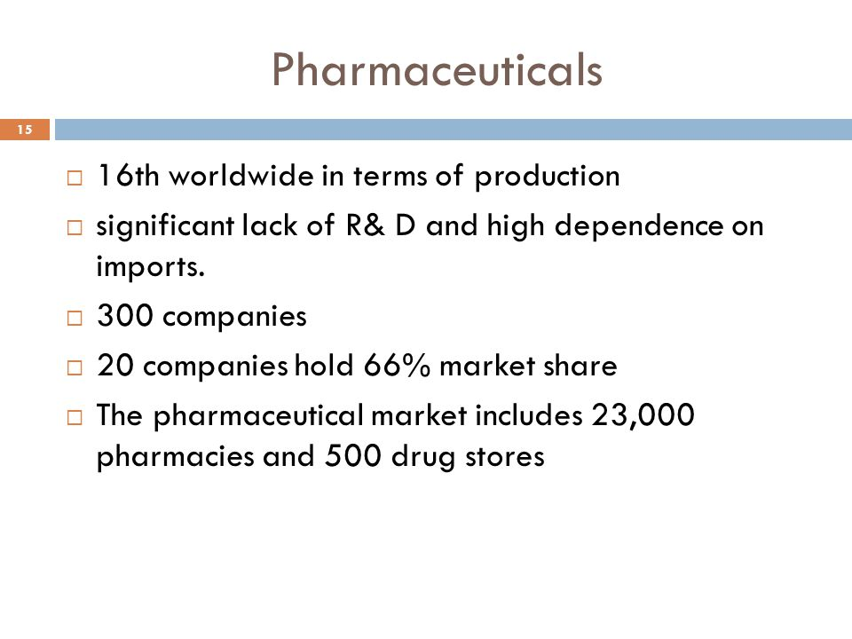 Pharmaceuticals 16th worldwide in terms of production
