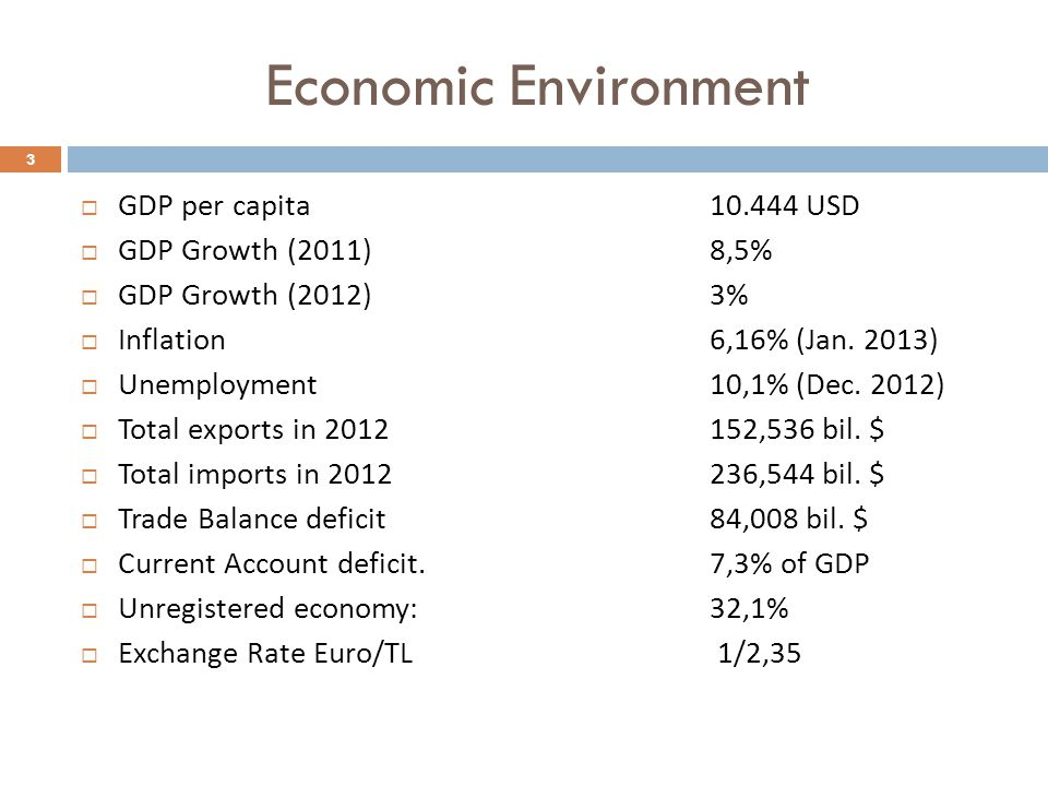 Economic Environment GDP per capita 10.444 USD GDP Growth (2011) 8,5%