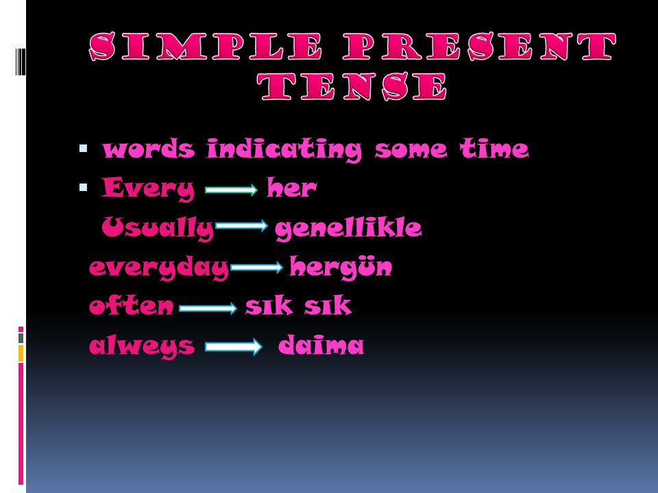 SIMPLE PRESENT TENSE words indicating some time Every her