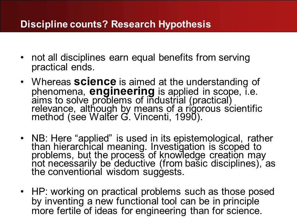 Discipline counts Research Hypothesis
