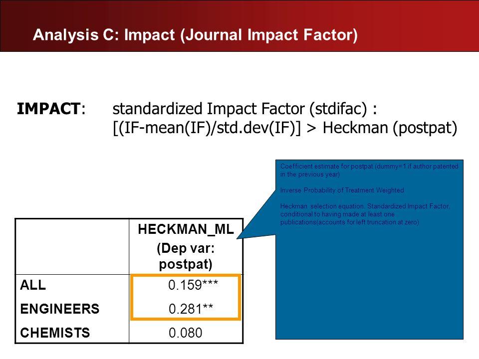Analysis C: Impact (Journal Impact Factor)