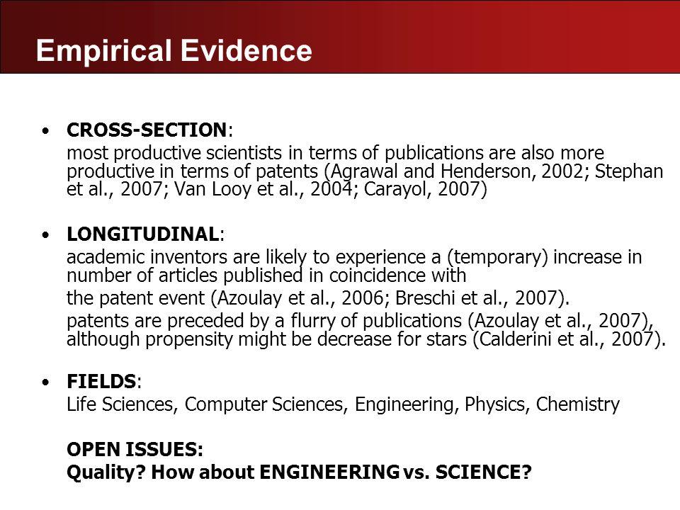 Empirical Evidence CROSS-SECTION: