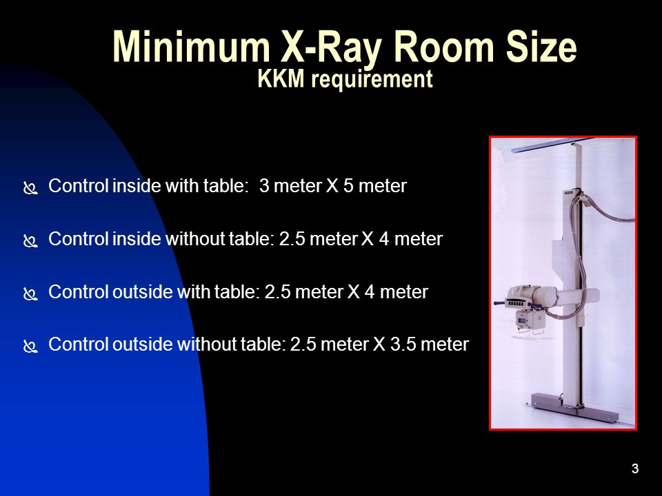 Minimum X-Ray Room Size KKM requirement