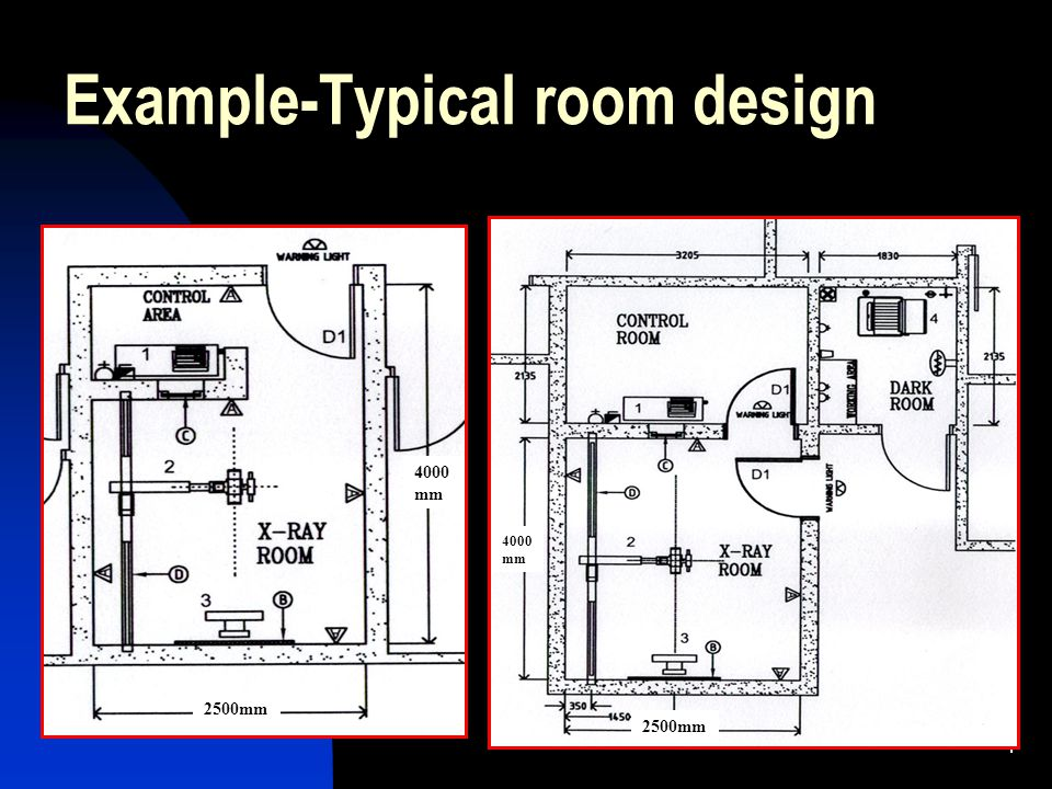 Example-Typical room design