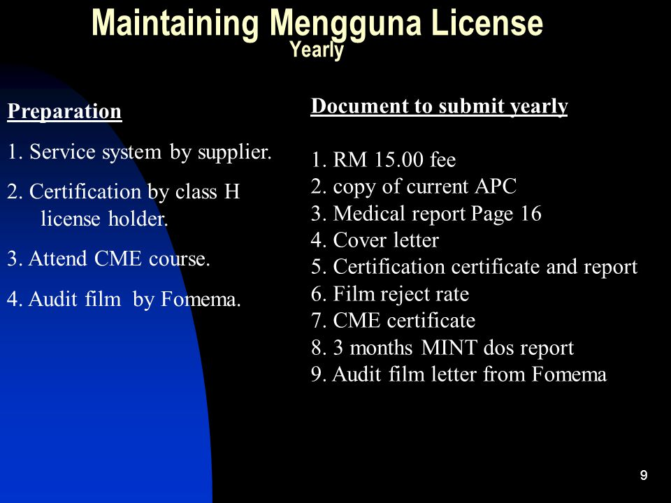 Maintaining Mengguna License Yearly