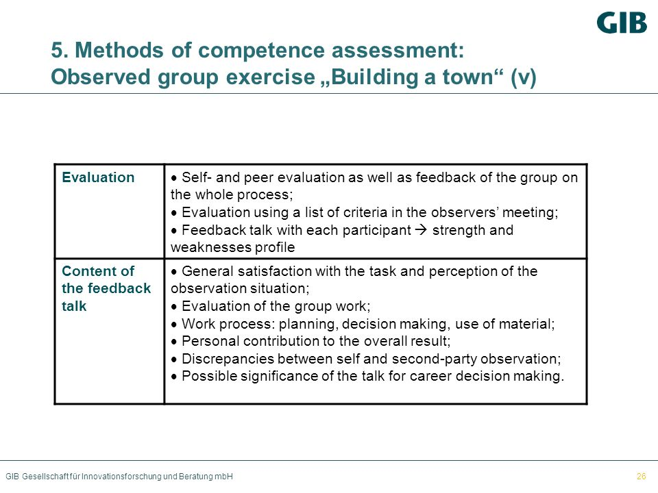 "5. Methods of competence assessment: Observed group exercise ""Building a town (v)"