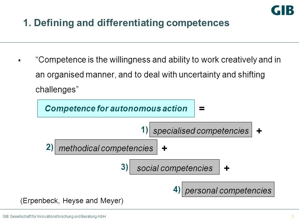 1. Defining and differentiating competences
