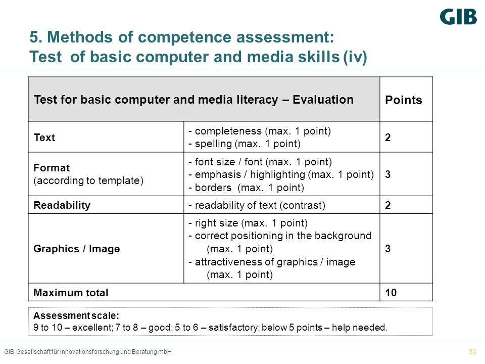 5. Methods of competence assessment: Test of basic computer and media skills (iv)