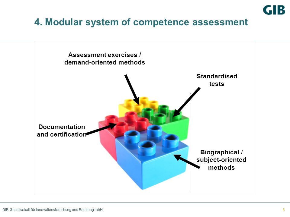 4. Modular system of competence assessment