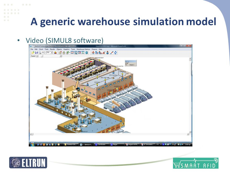 A generic warehouse simulation model