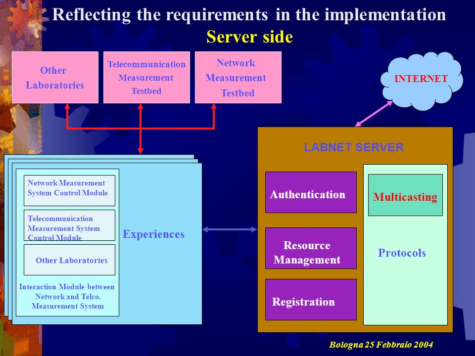 Reflecting the requirements in the implementation