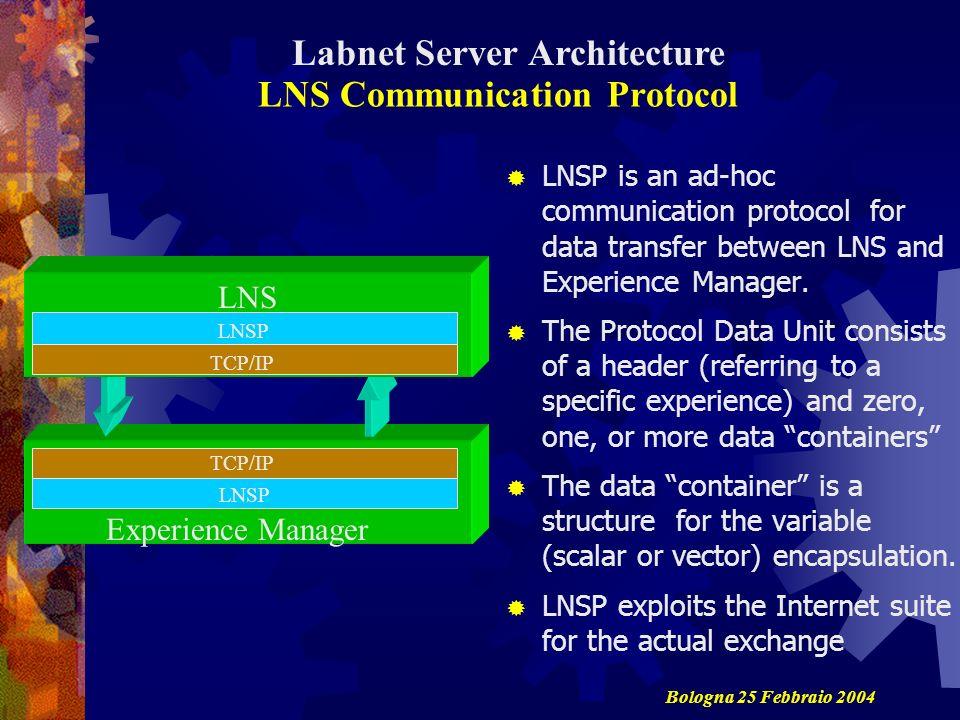 LNS Communication Protocol