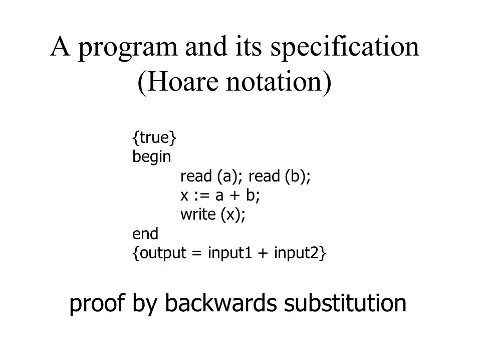 A program and its specification (Hoare notation)