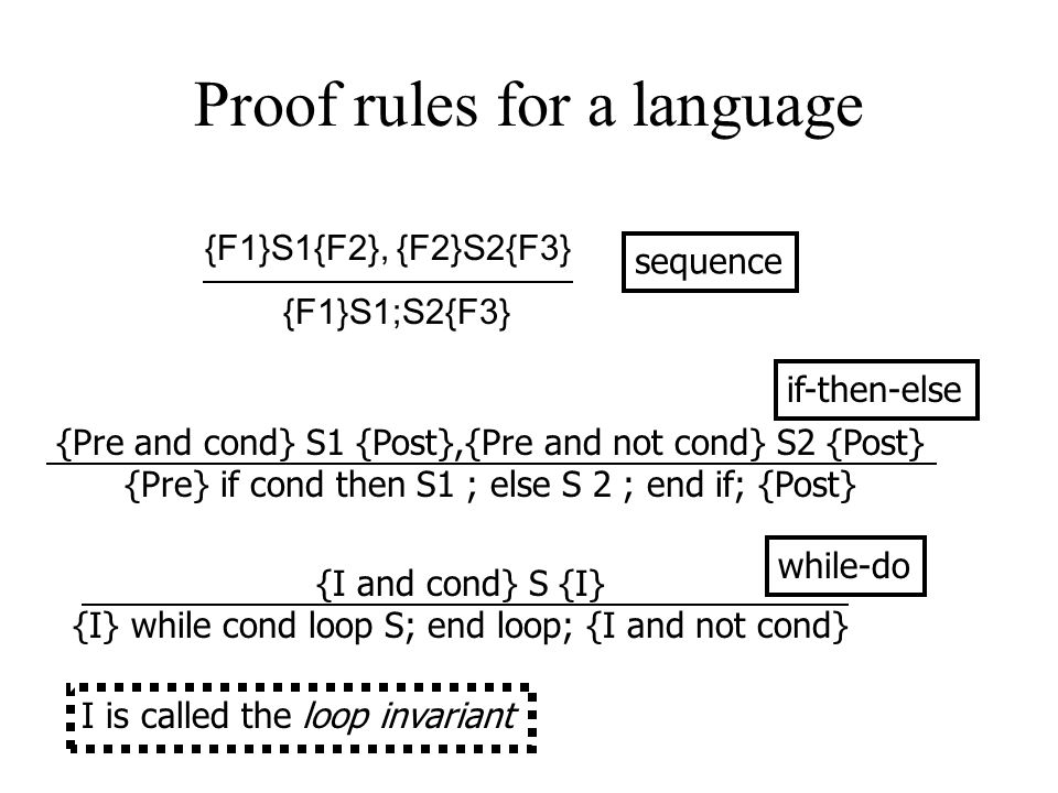 Proof rules for a language