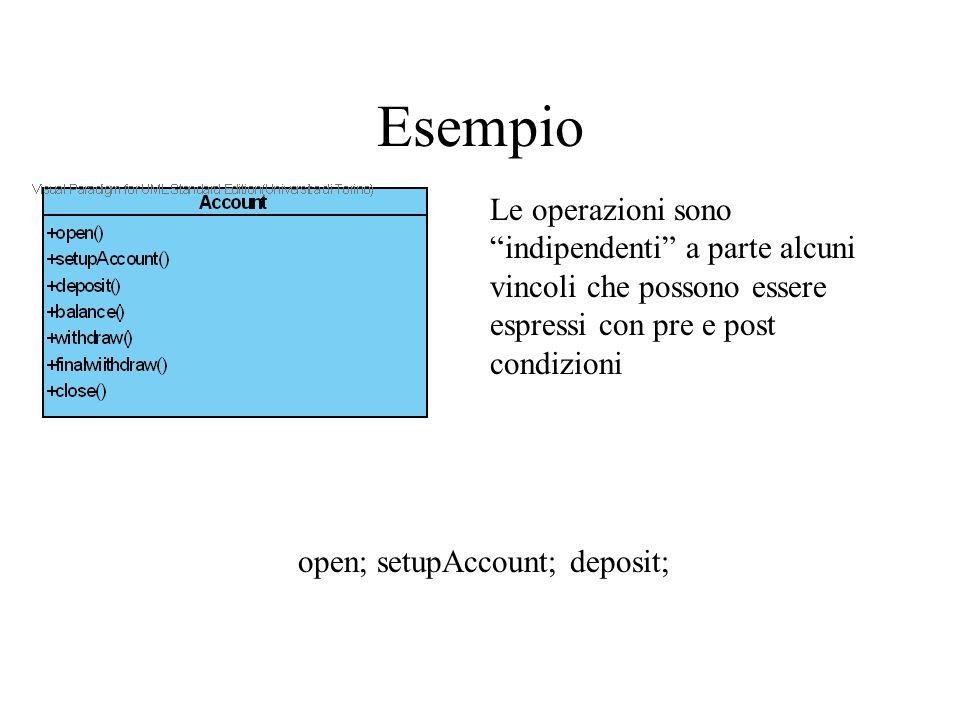 Esempio Le operazioni sono indipendenti a parte alcuni vincoli che possono essere espressi con pre e post condizioni.