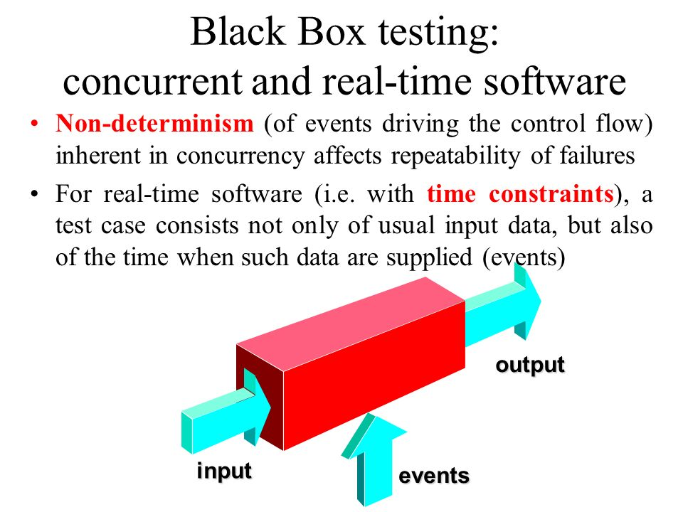 Black Box testing: concurrent and real-time software