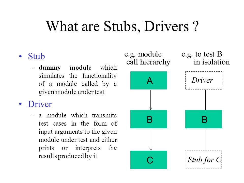 What are Stubs, Drivers Stub Driver A B B C e.g. module