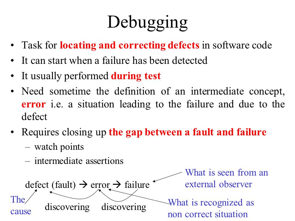 Debugging Task for locating and correcting defects in software code